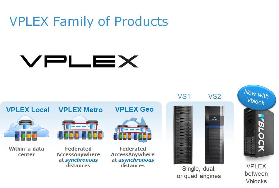 EMC WORLD 2012 – VPLEX GeoSynchrony 5.1, Part 1   Itzikr's Blog