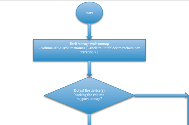 Recover deleted vmdk file from datastore