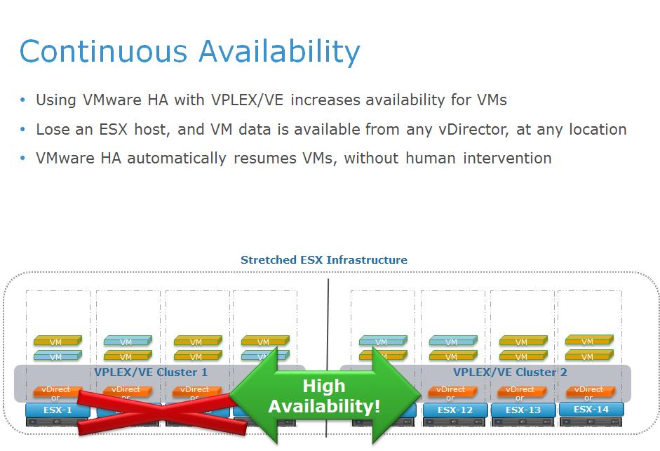VPLEX / VE Is Here   Itzikr's Blog