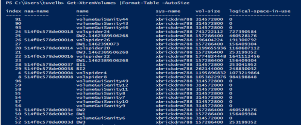 confirm user confirmation for single command showrest returns the command in json format full list all object attributes