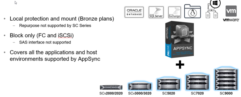 DellEMC AppSync 3 7 Is here! – Itzikr's Blog