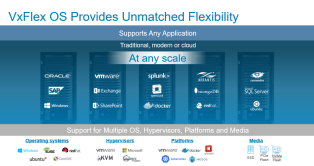 VxFlex OS v3 0 Is now available – Itzikr's Blog